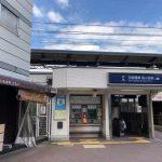 京阪本線森小路駅(周辺)